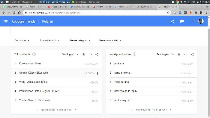 google trend gogontalo
